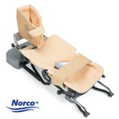 Norco™ CPM Patient Kits