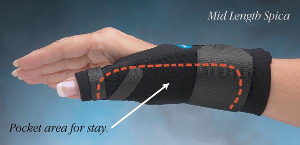 Comfort Cool Thumb Spica North Coast Medical
